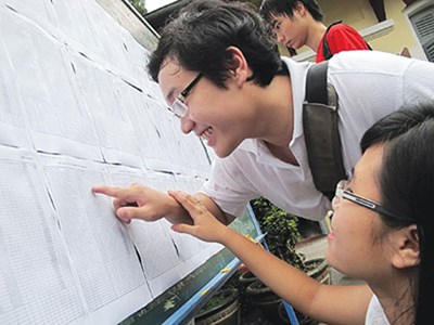 Danh sách các em đạt 24 điển trở lên trong kì thi TN & ĐH