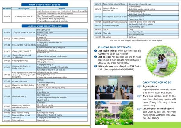 Học viện nông nghiệp Việt Nam thông báo tuyển sinh đại học hệ chính quy năm 2021
